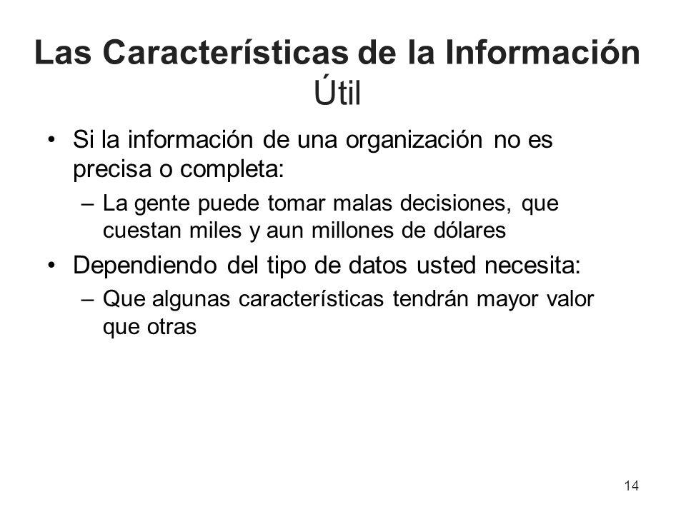 Las Características de la Información Útil