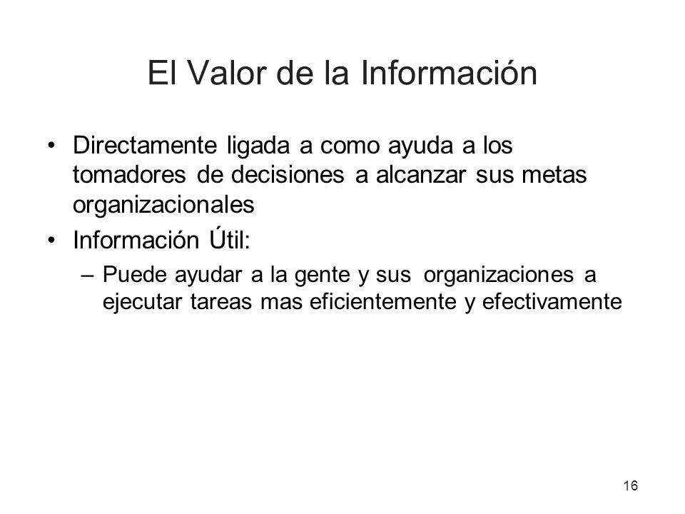 El Valor de la Información