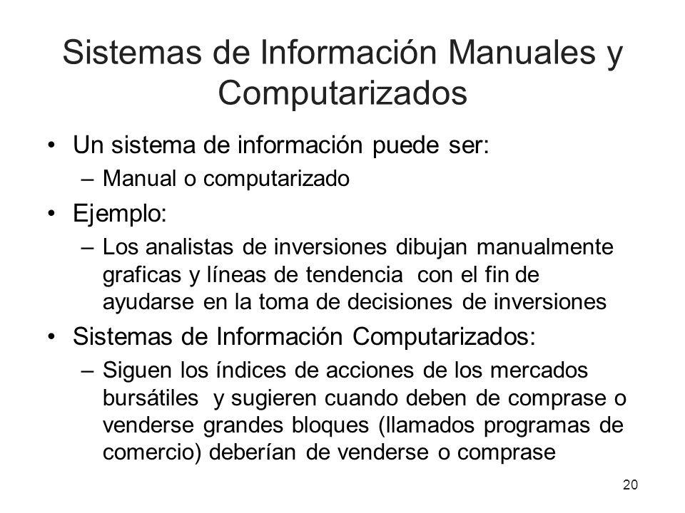 Sistemas de Información Manuales y Computarizados