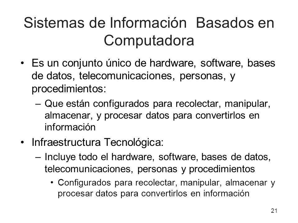 Sistemas de Información Basados en Computadora