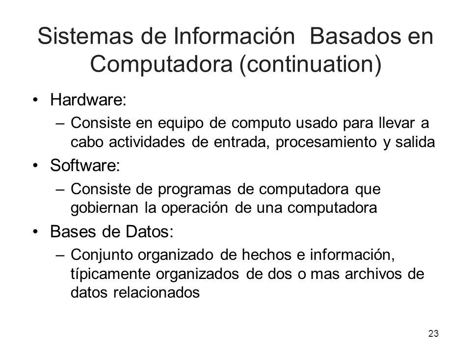 Sistemas de Información Basados en Computadora (continuation)
