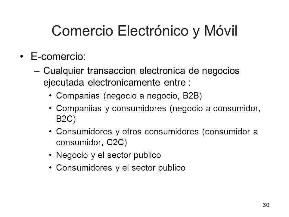 Comercio Electrónico y Móvil