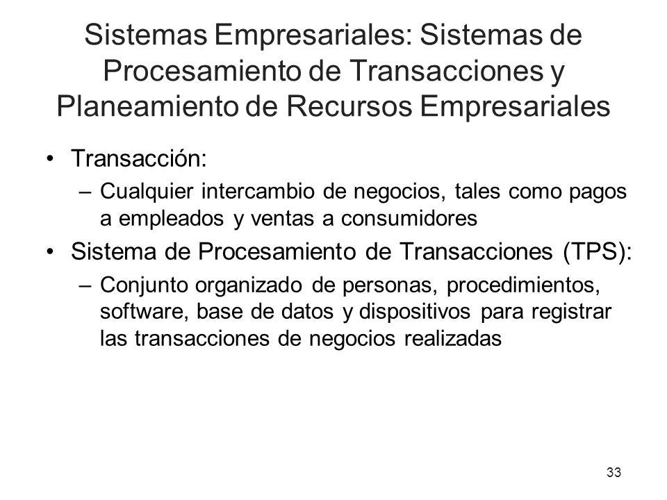Sistemas Empresariales: Sistemas de Procesamiento de Transacciones y Planeamiento de Recursos Empresariales