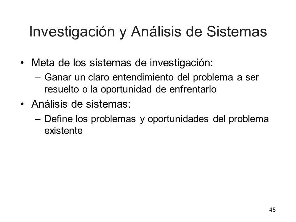 Investigación y Análisis de Sistemas