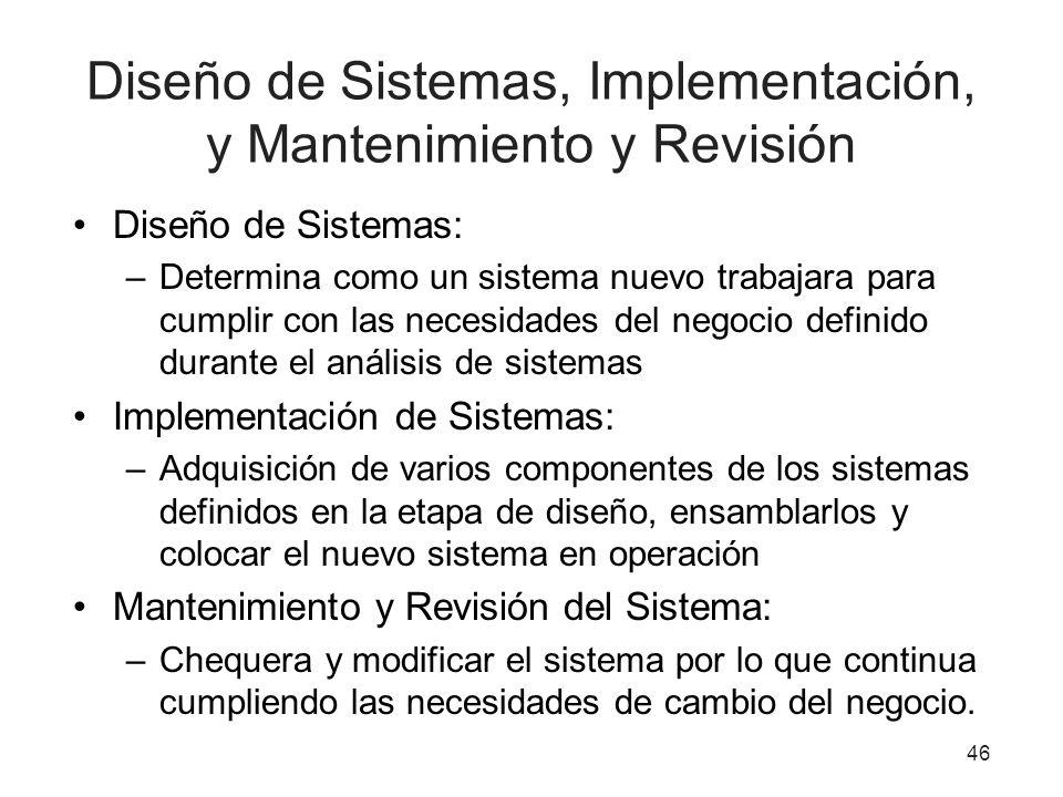 Diseño de Sistemas, Implementación, y Mantenimiento y Revisión