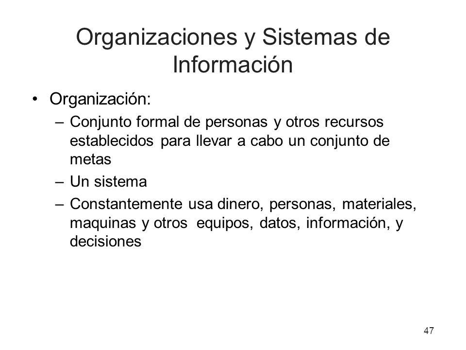 Organizaciones y Sistemas de Información
