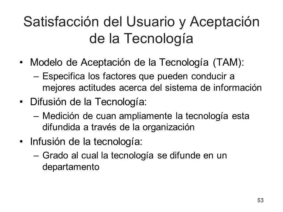 Satisfacción del Usuario y Aceptación de la Tecnología
