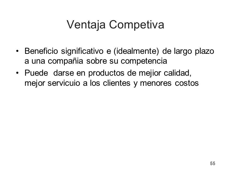 Ventaja Competiva Beneficio significativo e (idealmente) de largo plazo a una compañia sobre su competencia.