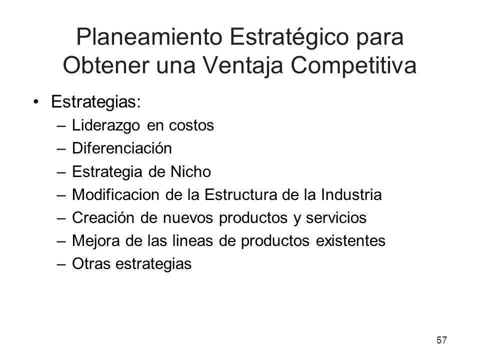 Planeamiento Estratégico para Obtener una Ventaja Competitiva