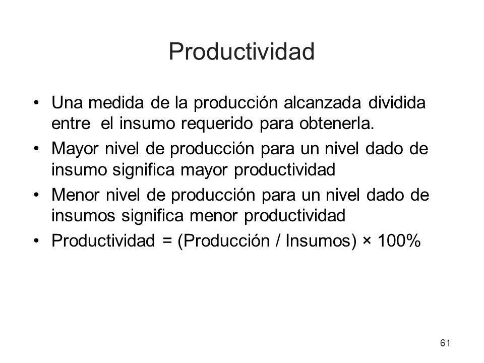 Productividad Una medida de la producción alcanzada dividida entre el insumo requerido para obtenerla.
