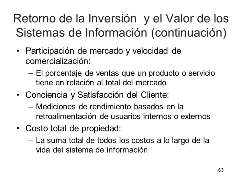Retorno de la Inversión y el Valor de los Sistemas de Información (continuación)