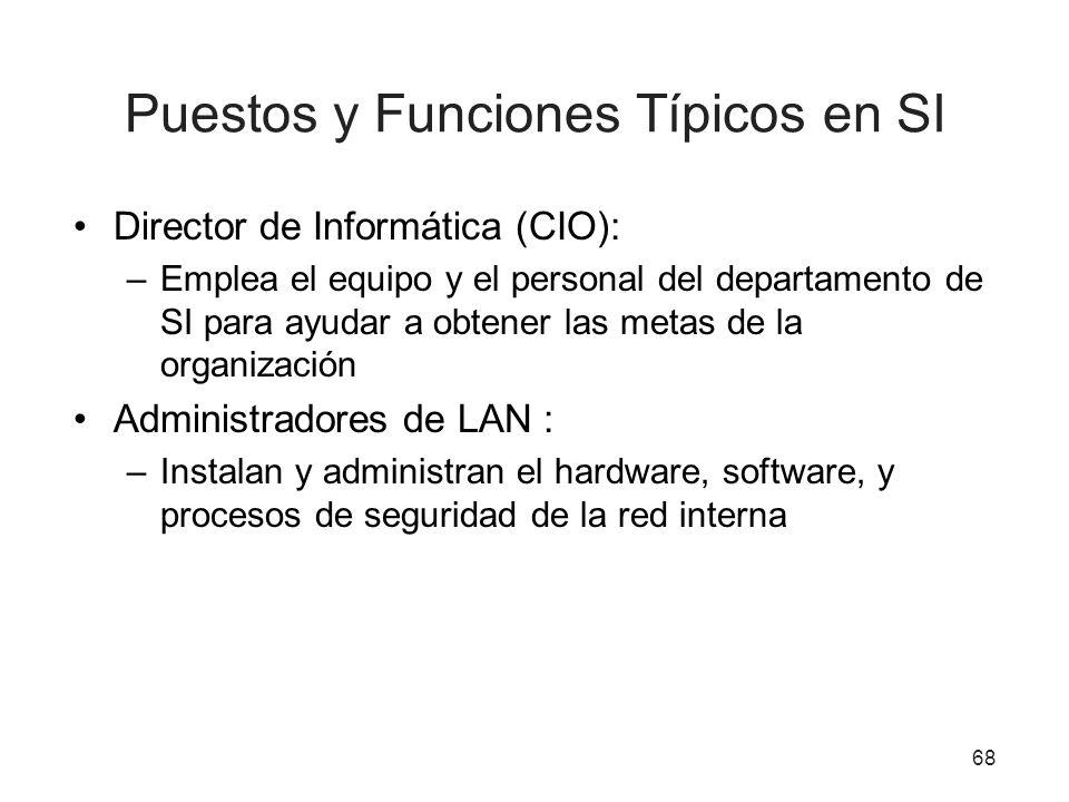 Puestos y Funciones Típicos en SI
