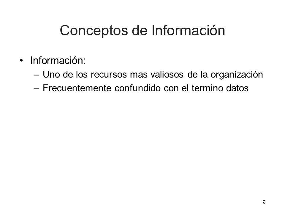 Conceptos de Información