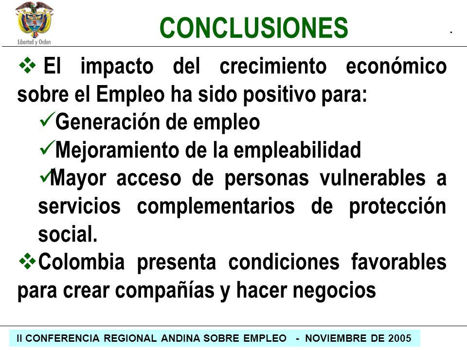 CONCLUSIONES El impacto del crecimiento económico sobre el Empleo ha sido positivo para: Generación de empleo.