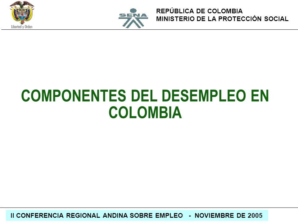 COMPONENTES DEL DESEMPLEO EN COLOMBIA