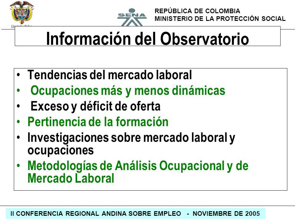 Información del Observatorio