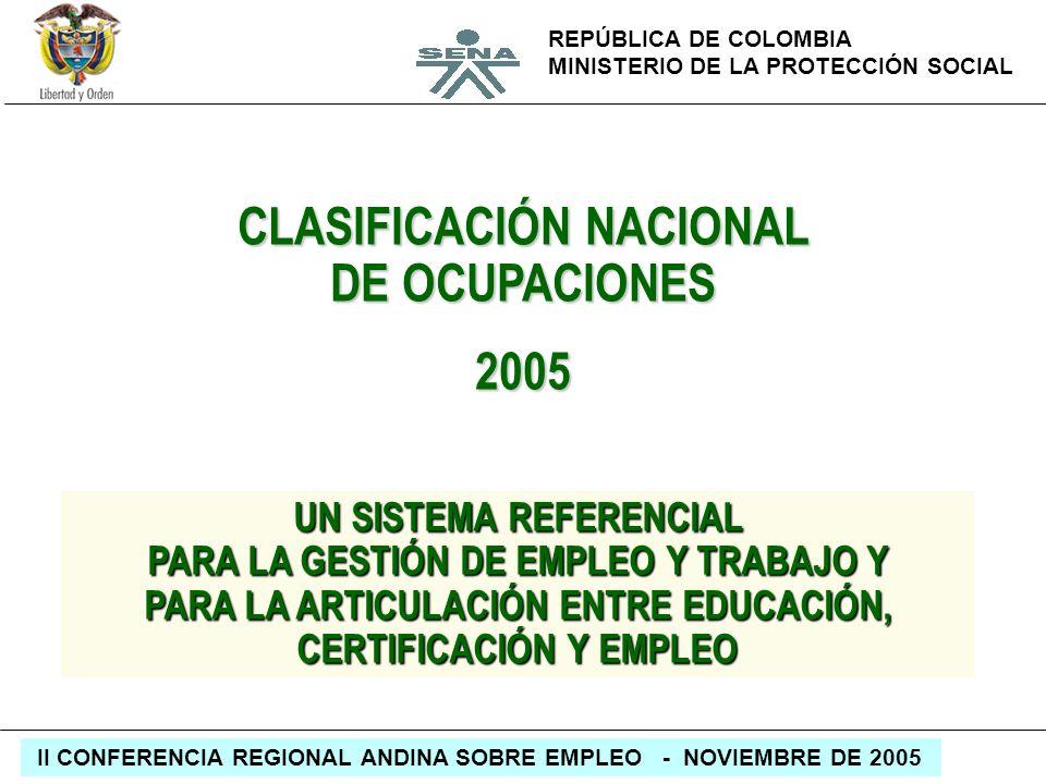 CLASIFICACIÓN NACIONAL DE OCUPACIONES