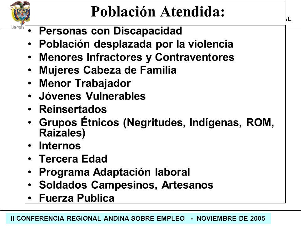 Población Atendida: Personas con Discapacidad