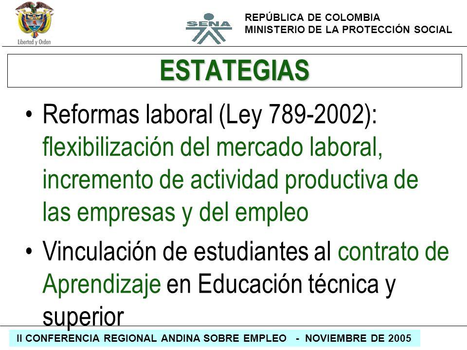 ESTATEGIASReformas laboral (Ley 789-2002): flexibilización del mercado laboral, incremento de actividad productiva de las empresas y del empleo.