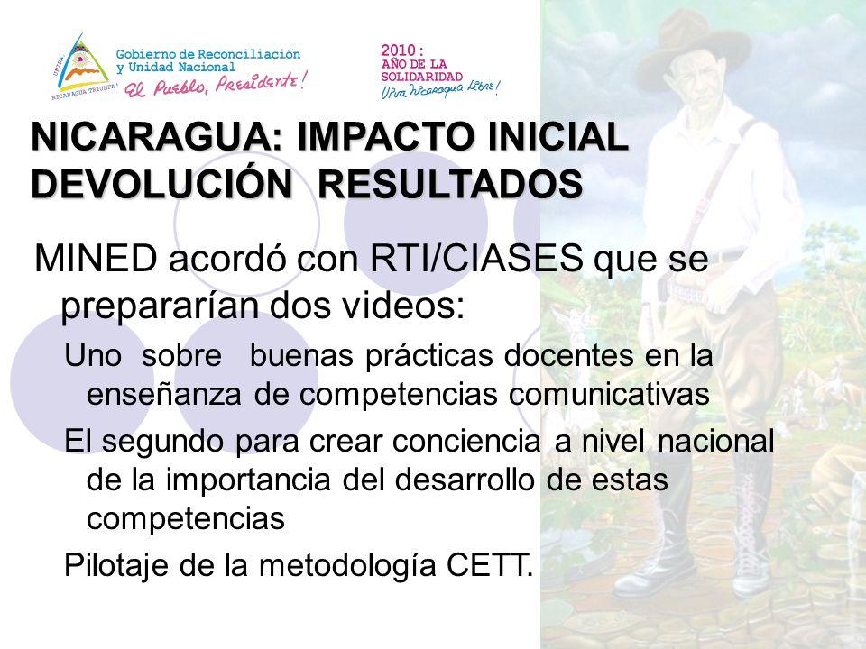 NICARAGUA: IMPACTO INICIAL DEVOLUCIÓN RESULTADOS