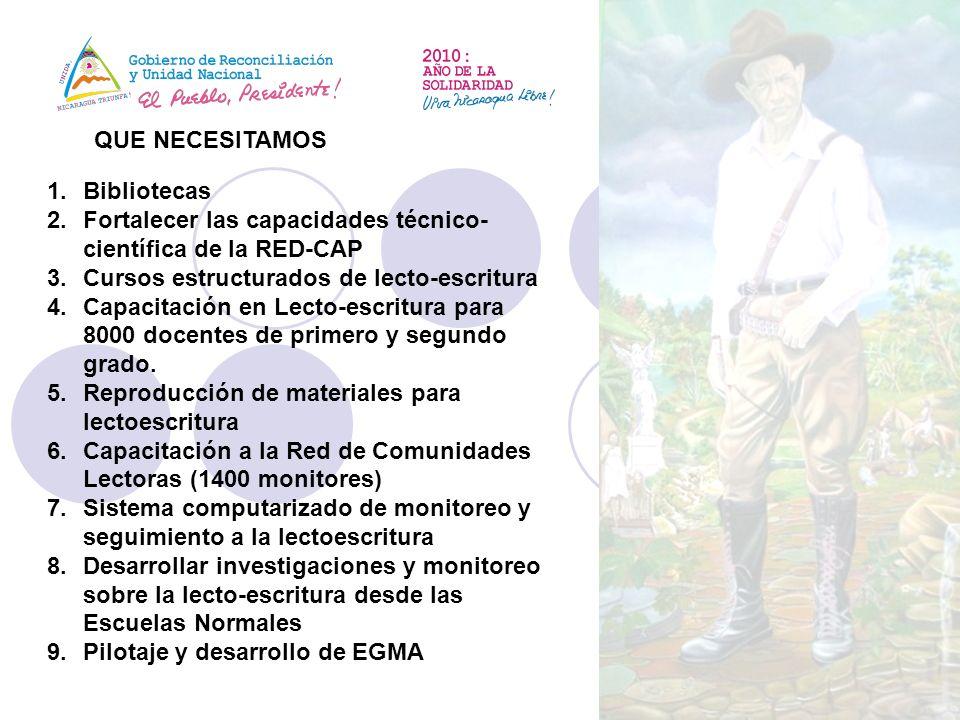 QUE NECESITAMOSBibliotecas. Fortalecer las capacidades técnico-científica de la RED-CAP. Cursos estructurados de lecto-escritura.
