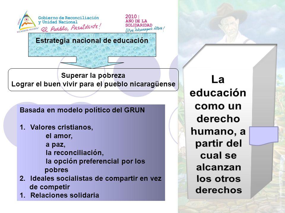 Estrategia nacional de educación