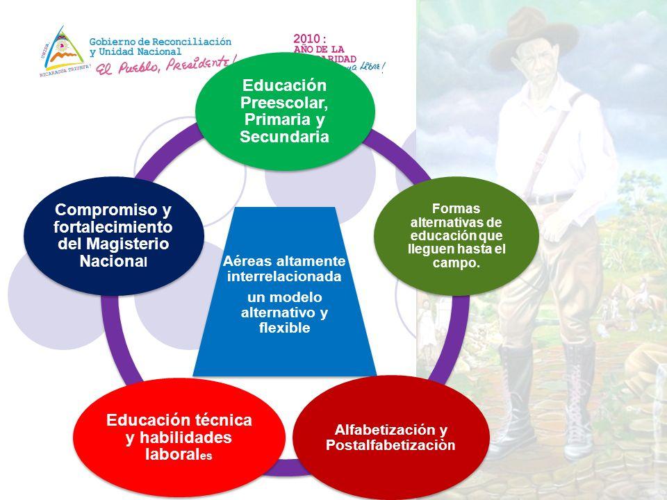Educación Preescolar, Primaria y Secundaria