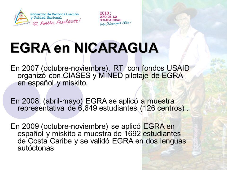 EGRA en NICARAGUA En 2007 (octubre-noviembre), RTI con fondos USAID organizó con CIASES y MINED pilotaje de EGRA en español y miskito.