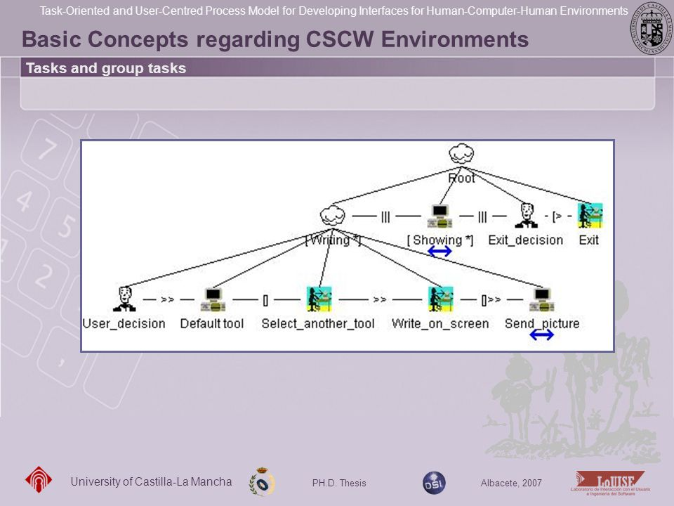Basic Concepts regarding CSCW Environments