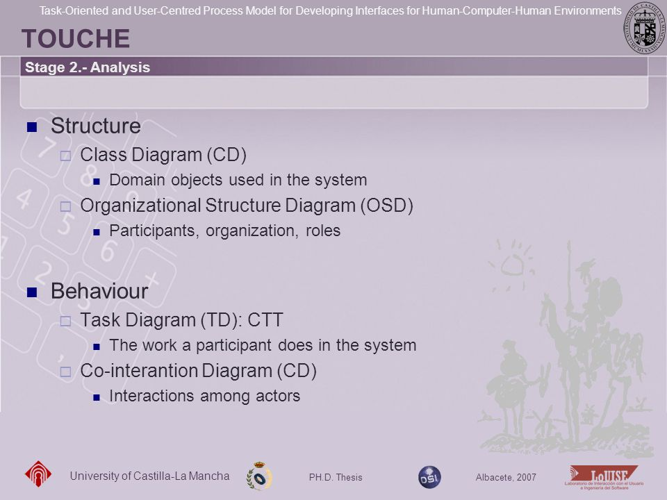 TOUCHE Structure Behaviour Class Diagram (CD)