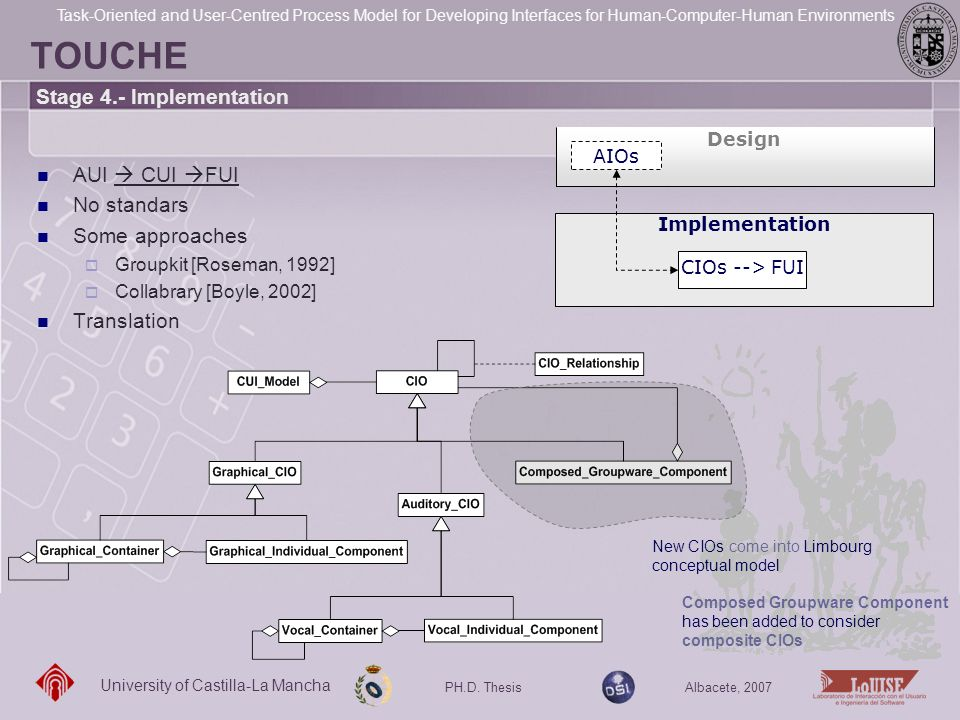 TOUCHE Stage 4.- Implementation AUI  CUI FUI No standars
