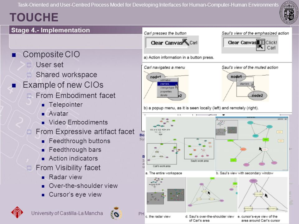 TOUCHE Composite CIO Example of new CIOs User set Shared workspace
