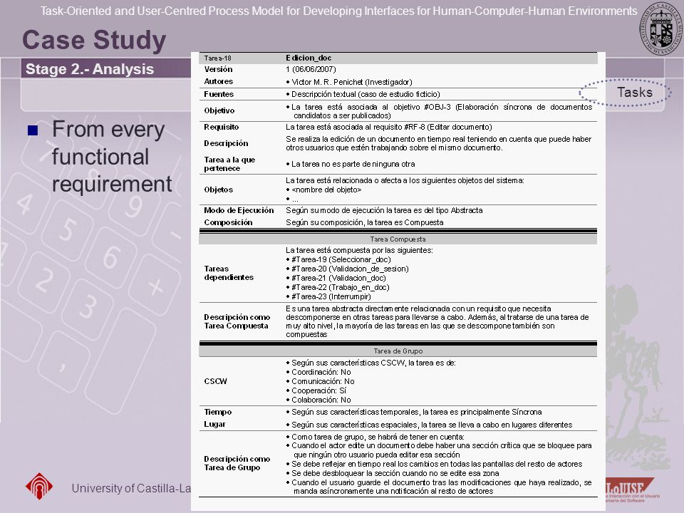 Case Study Stage 2.- Analysis Tasks From every functional requirement