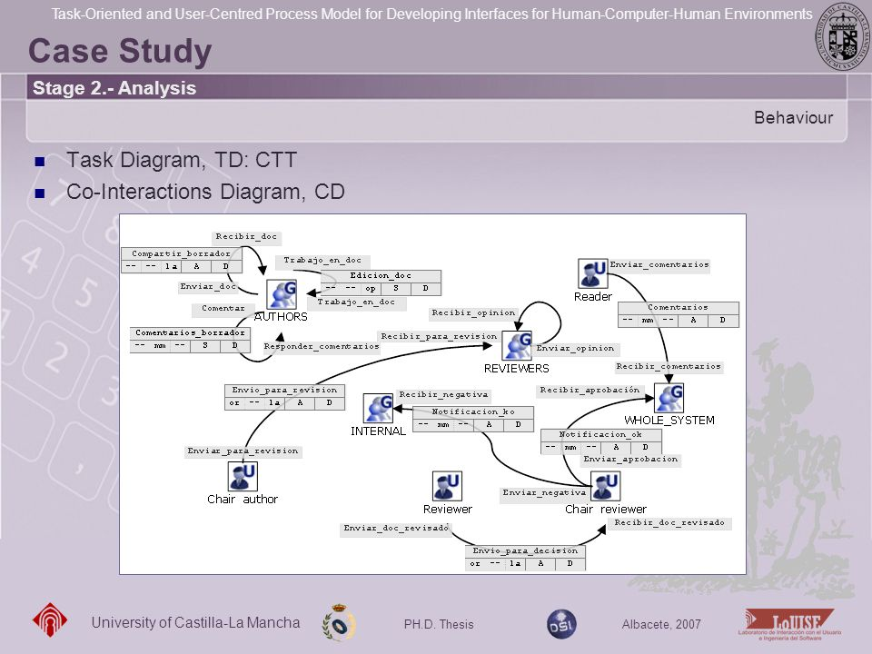 Case Study Task Diagram, TD: CTT Co-Interactions Diagram, CD