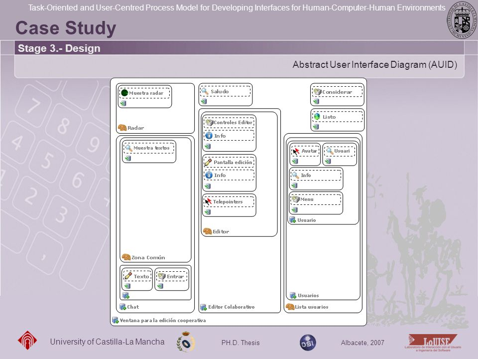 Case Study Stage 3.- Design Abstract User Interface Diagram (AUID)