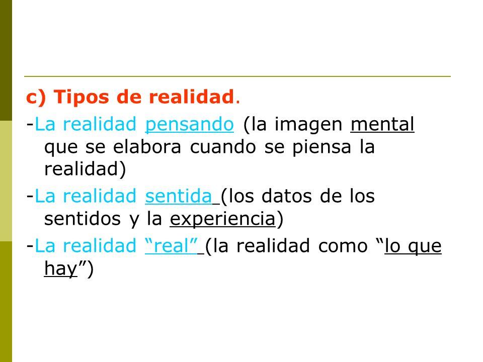 c) Tipos de realidad. -La realidad pensando (la imagen mental que se elabora cuando se piensa la realidad)