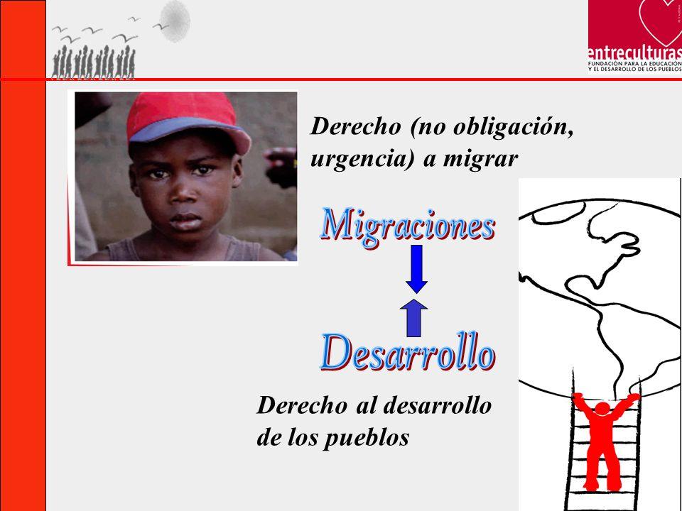 Migraciones Desarrollo Derecho (no obligación, urgencia) a migrar