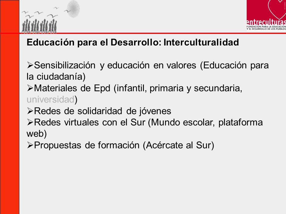 Educación para el Desarrollo: Interculturalidad