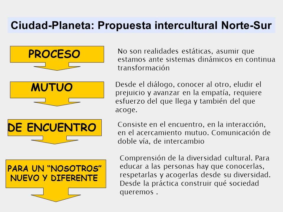 Ciudad-Planeta: Propuesta intercultural Norte-Sur