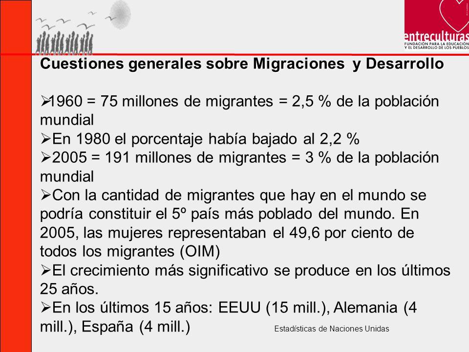 Cuestiones generales sobre Migraciones y Desarrollo