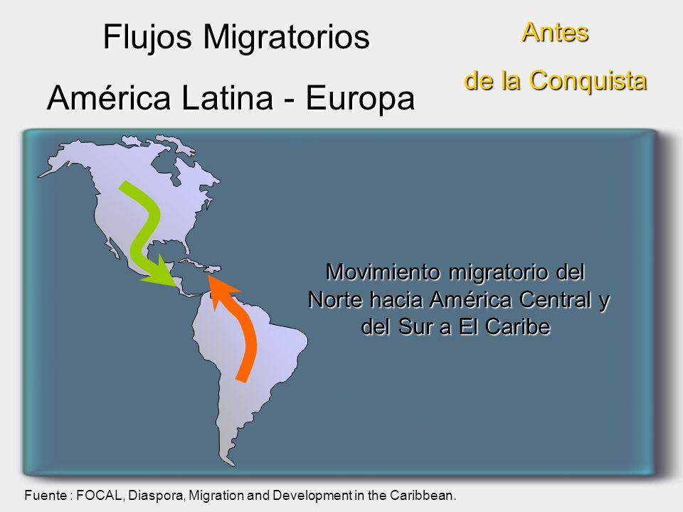 América Latina - Europa