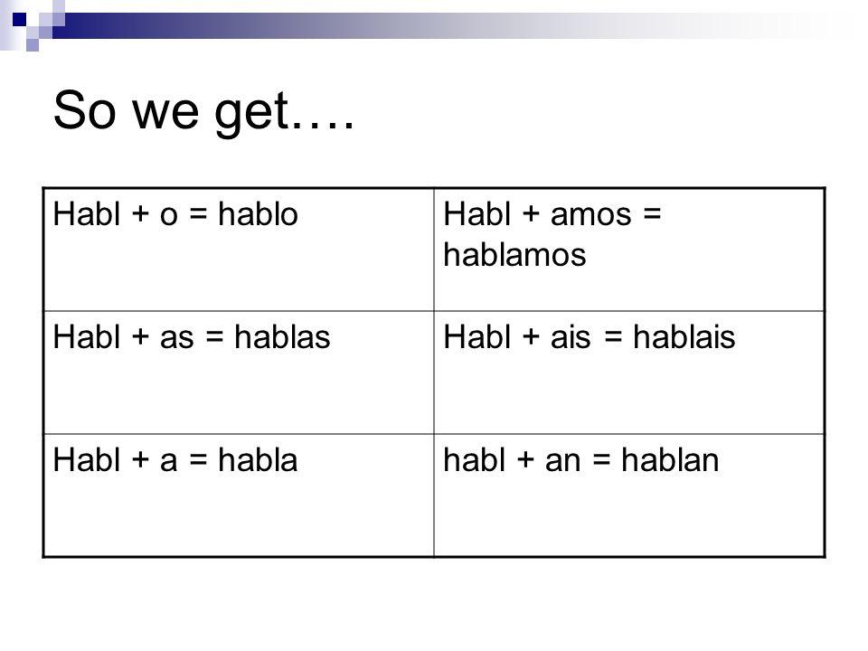 So we get…. Habl + o = hablo Habl + amos = hablamos Habl + as = hablas