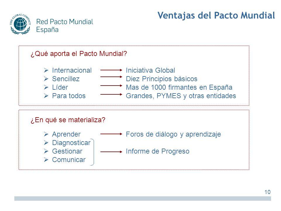 Ventajas del Pacto Mundial
