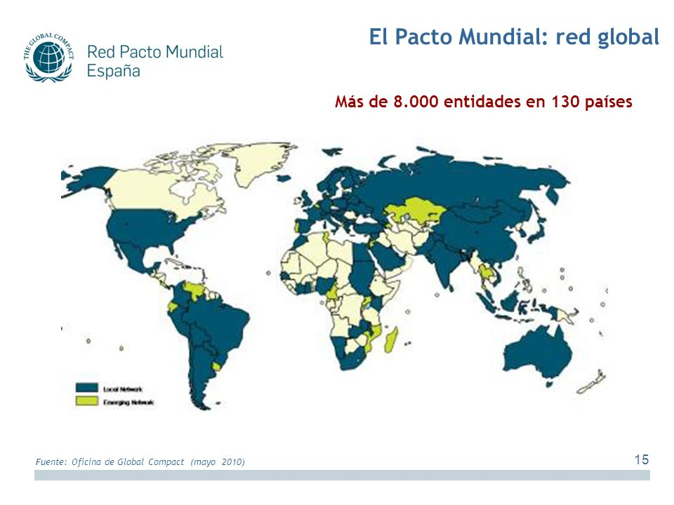 El Pacto Mundial: red global