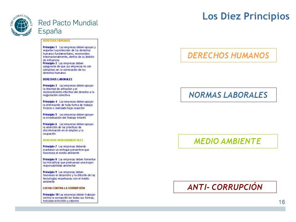 Los Diez Principios DERECHOS HUMANOS NORMAS LABORALES MEDIO AMBIENTE