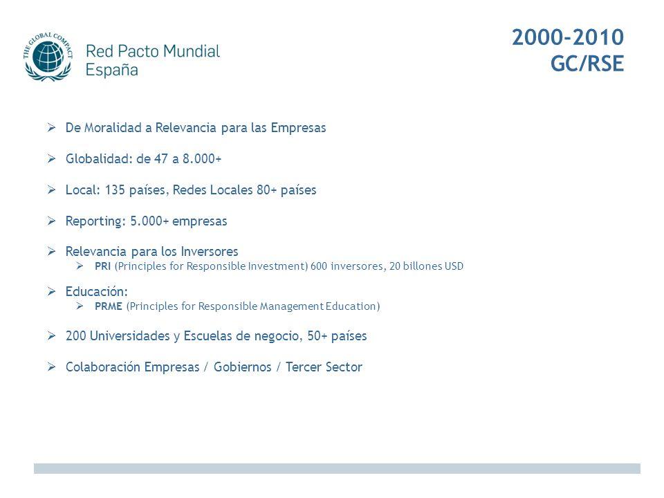 2000-2010 GC/RSE De Moralidad a Relevancia para las Empresas
