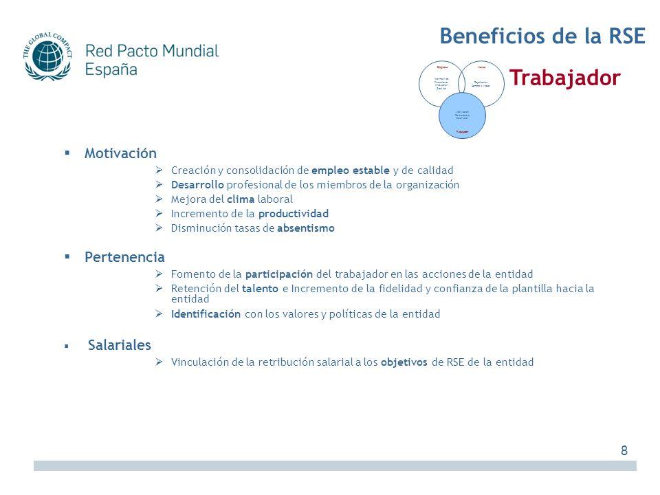 Beneficios de la RSE Trabajador Motivación Pertenencia 8