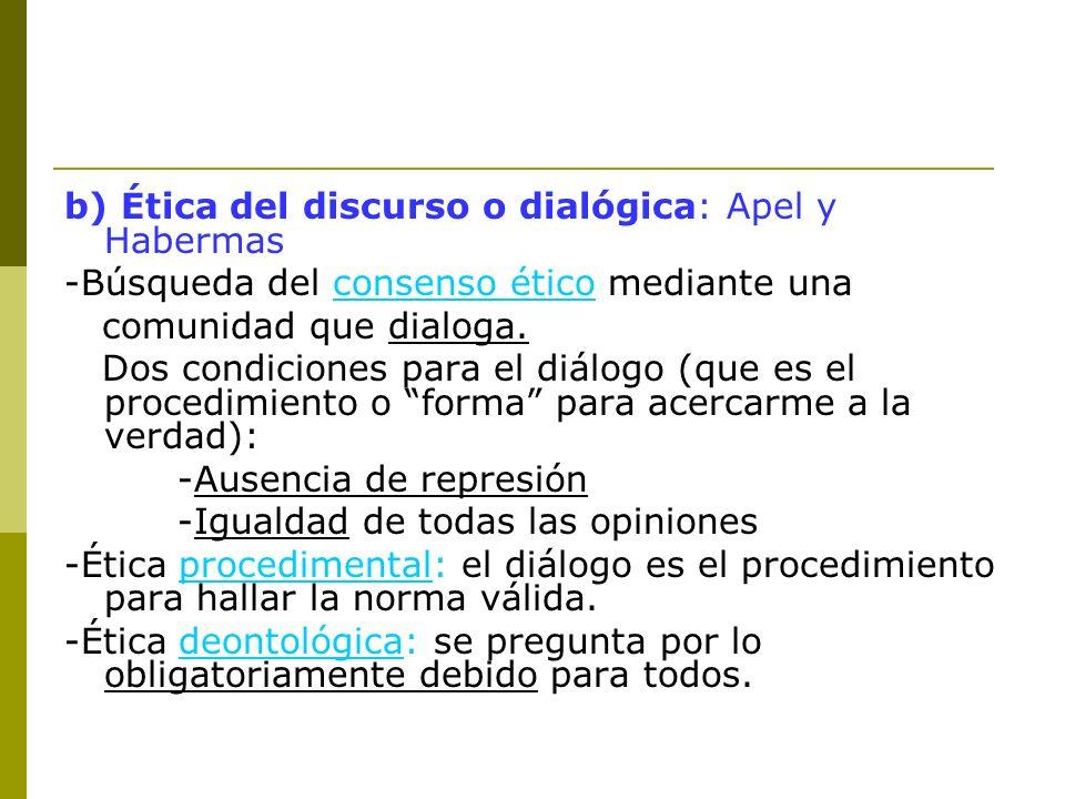b) Ética del discurso o dialógica: Apel y Habermas