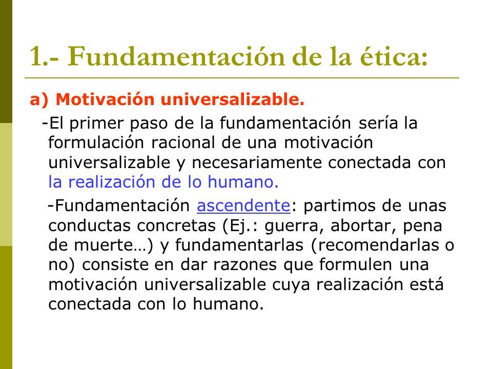 1.- Fundamentación de la ética: