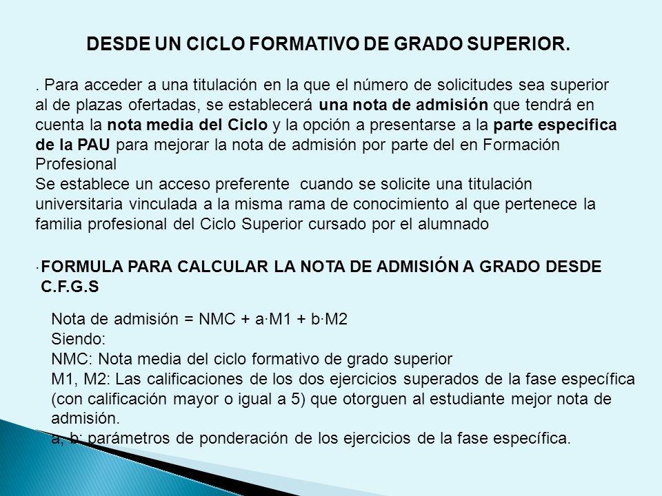 DESDE UN CICLO FORMATIVO DE GRADO SUPERIOR.